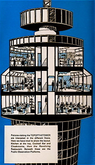 The Post Office Tower Restaurant The Greasy Spoon Food